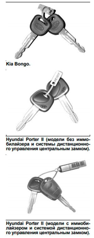 Ключи Kia K2500